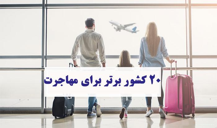 امارات در میان 20 کشور برتر برای مهاجرت در سال 2021